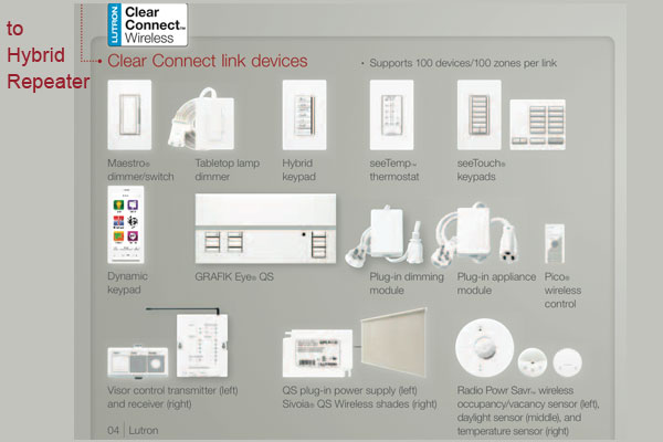 homeworks qs arch 2ccdev wireless homeworks no limits tree ridge, vermont lutron homeworks qs wiring diagram at gsmportal.co